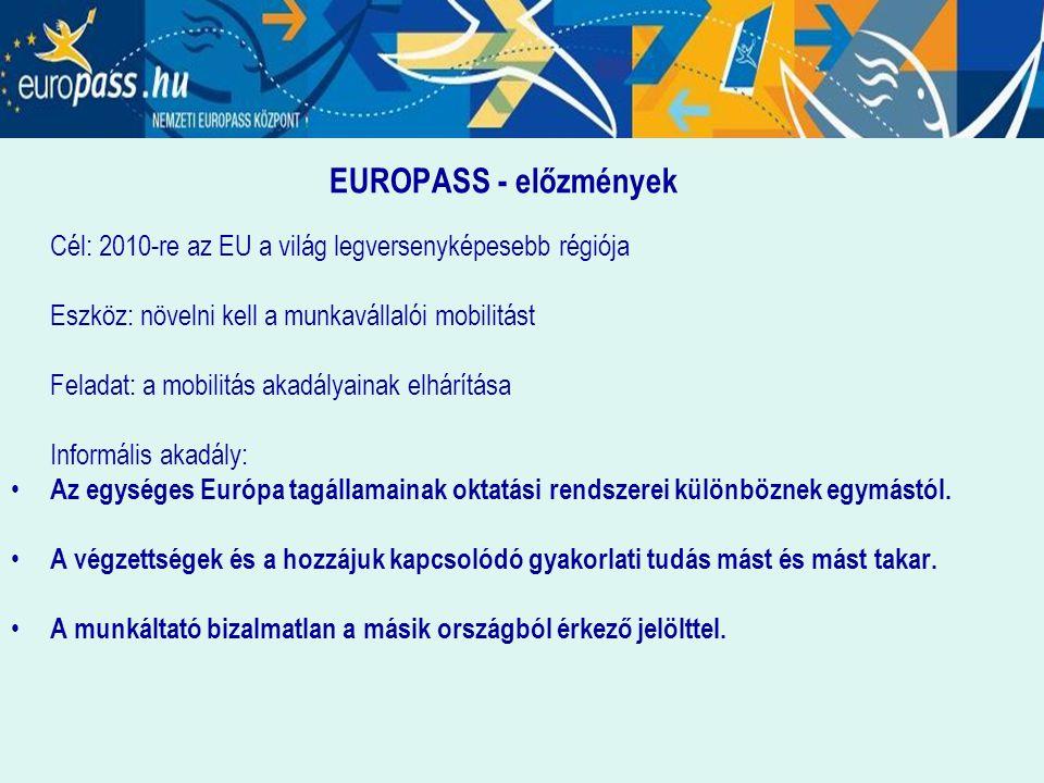 EUROPASS - előzmények Eszköz: növelni kell a munkavállalói mobilitást