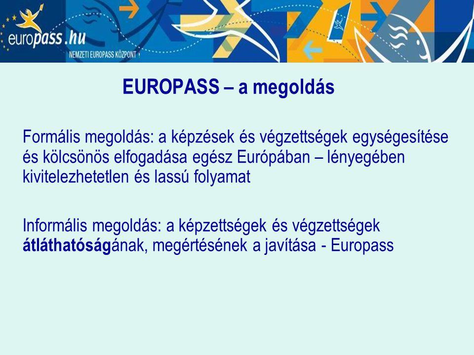 EUROPASS – a megoldás