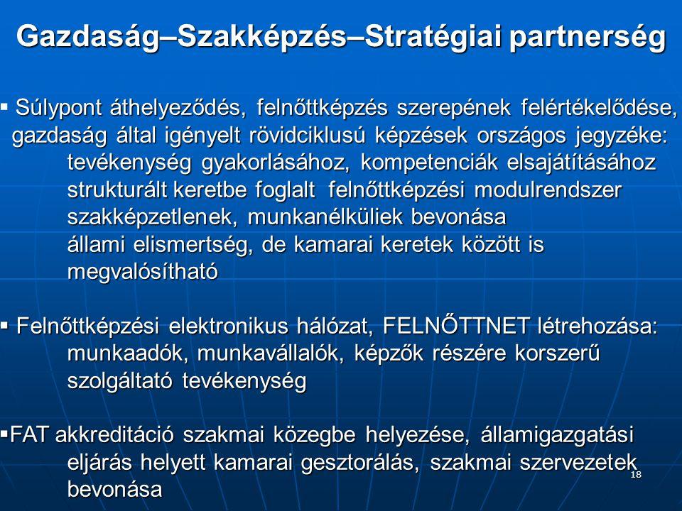 Gazdaság–Szakképzés–Stratégiai partnerség