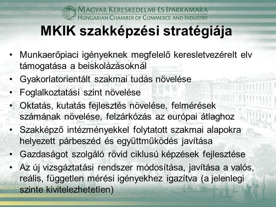 MKIK szakképzési stratégiája