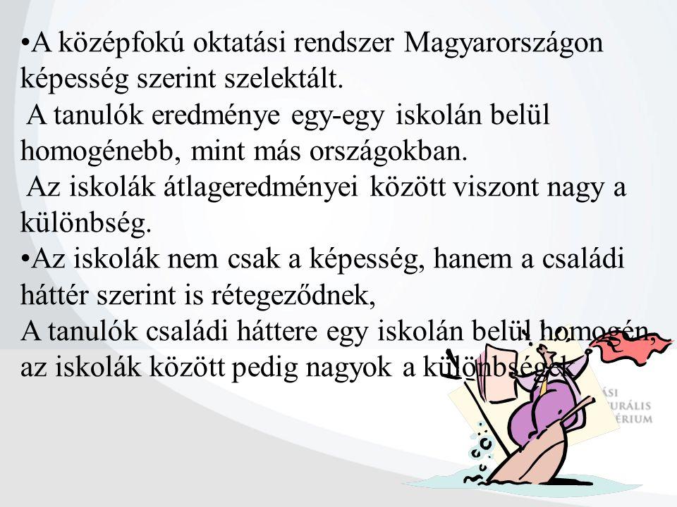 A középfokú oktatási rendszer Magyarországon képesség szerint szelektált.
