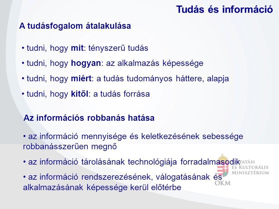 Tudás és információ A tudásfogalom átalakulása