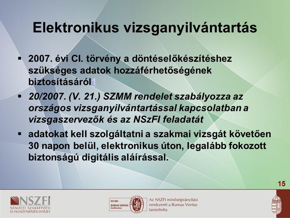 Elektronikus vizsganyilvántartás