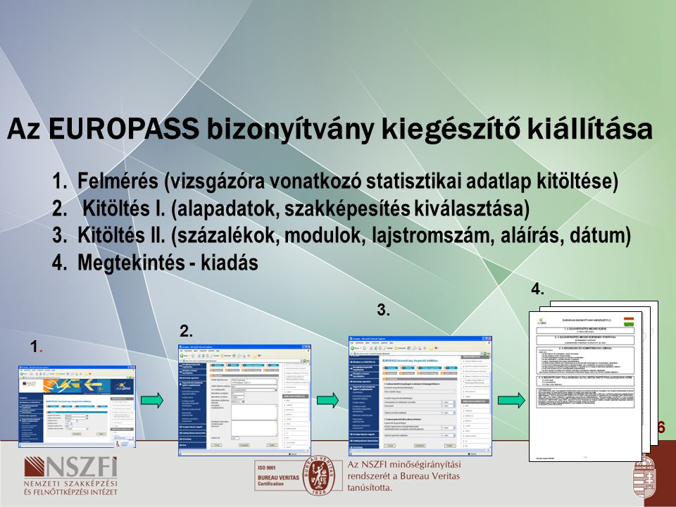 Az EUROPASS bizonyítvány kiegészítő kiállítása