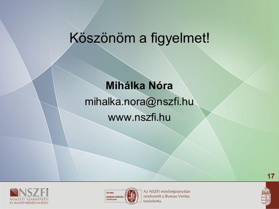 Köszönöm a figyelmet! Mihálka Nóra mihalka.nora@nszfi.hu www.nszfi.hu