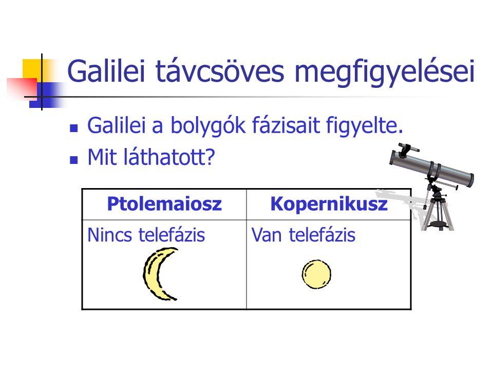 Galilei távcsöves megfigyelései
