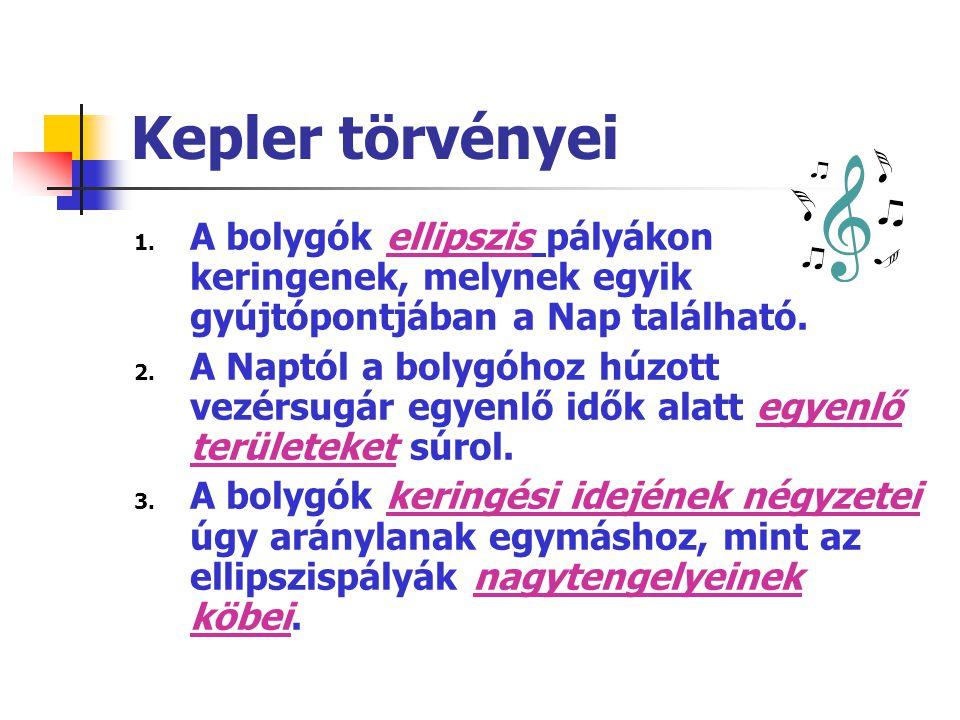 Kepler törvényei A bolygók ellipszis pályákon keringenek, melynek egyik gyújtópontjában a Nap található.