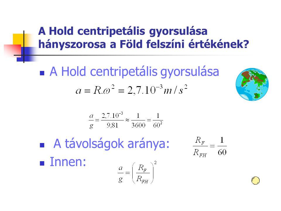 A Hold centripetális gyorsulása hányszorosa a Föld felszíni értékének