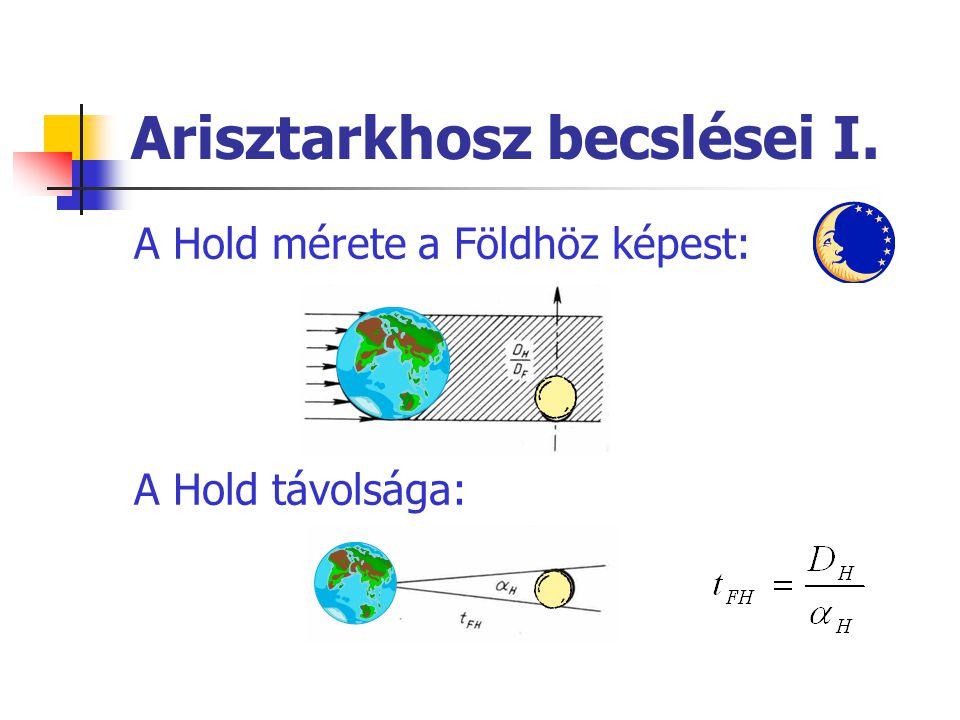 Arisztarkhosz becslései I.