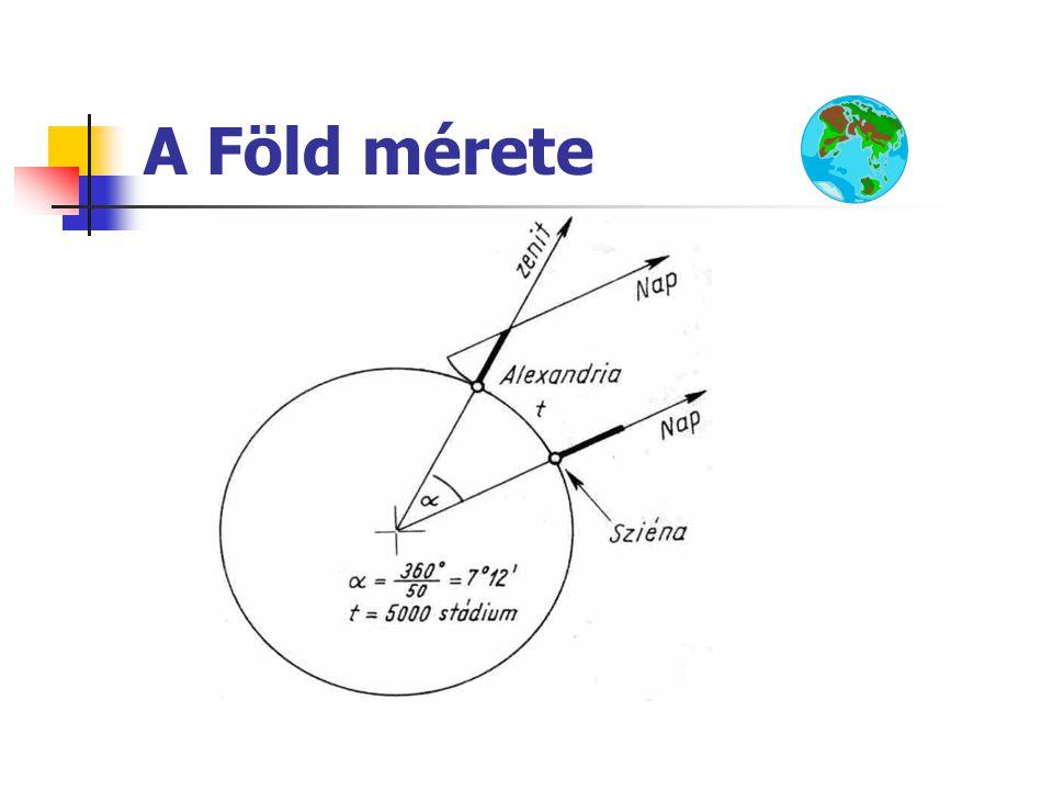 A Föld mérete