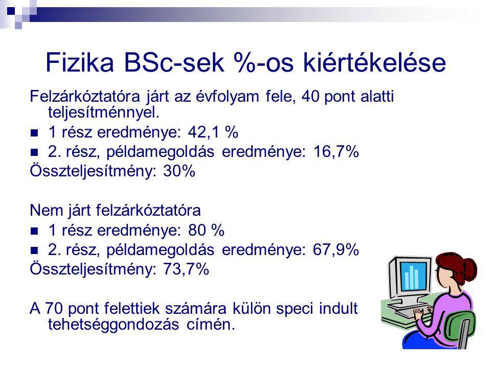 Fizika BSc-sek %-os kiértékelése