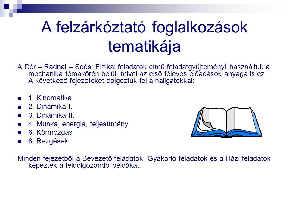 A felzárkóztató foglalkozások tematikája