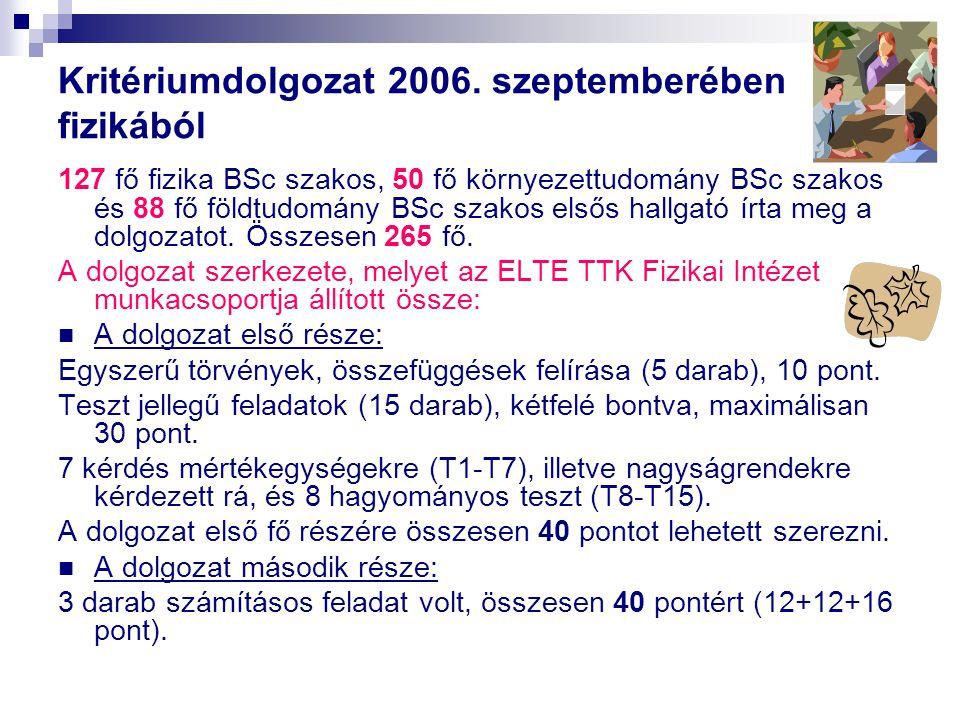 Kritériumdolgozat 2006. szeptemberében fizikából