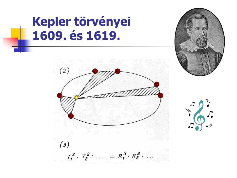 Kepler törvényei 1609. és 1619.