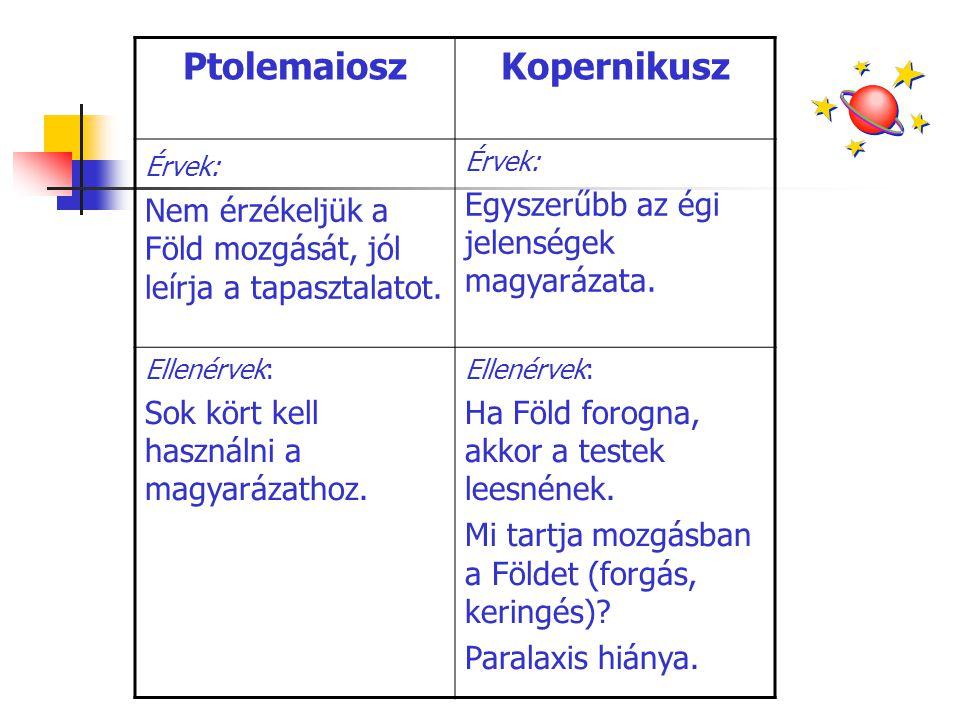 Ptolemaiosz Kopernikusz