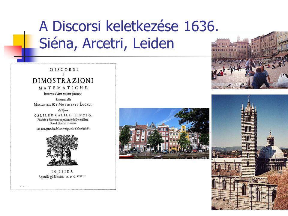 A Discorsi keletkezése 1636. Siéna, Arcetri, Leiden