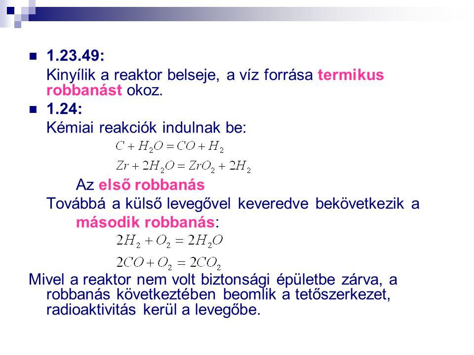 1.23.49: Kinyílik a reaktor belseje, a víz forrása termikus robbanást okoz. 1.24: Kémiai reakciók indulnak be: