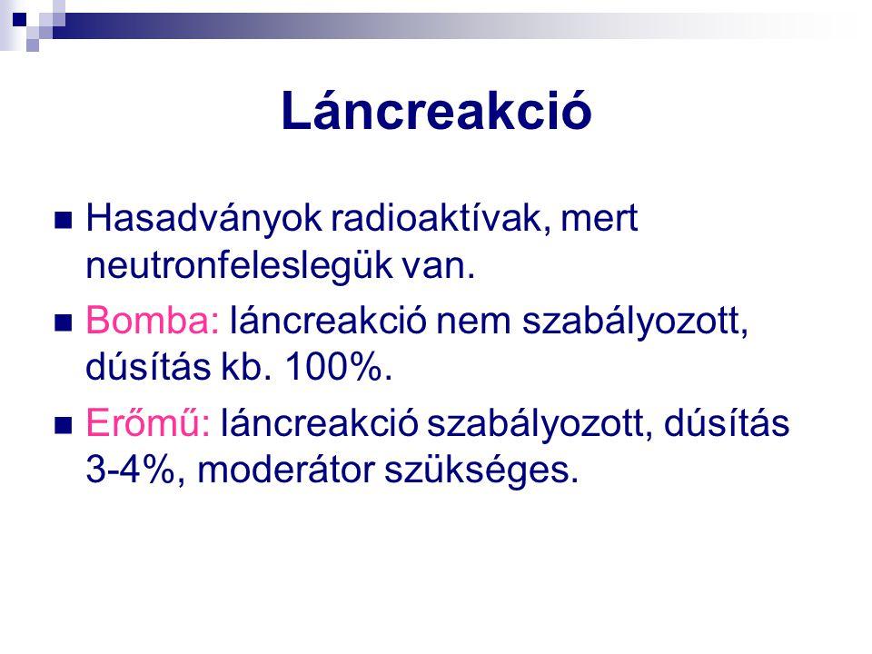 Láncreakció Hasadványok radioaktívak, mert neutronfeleslegük van.