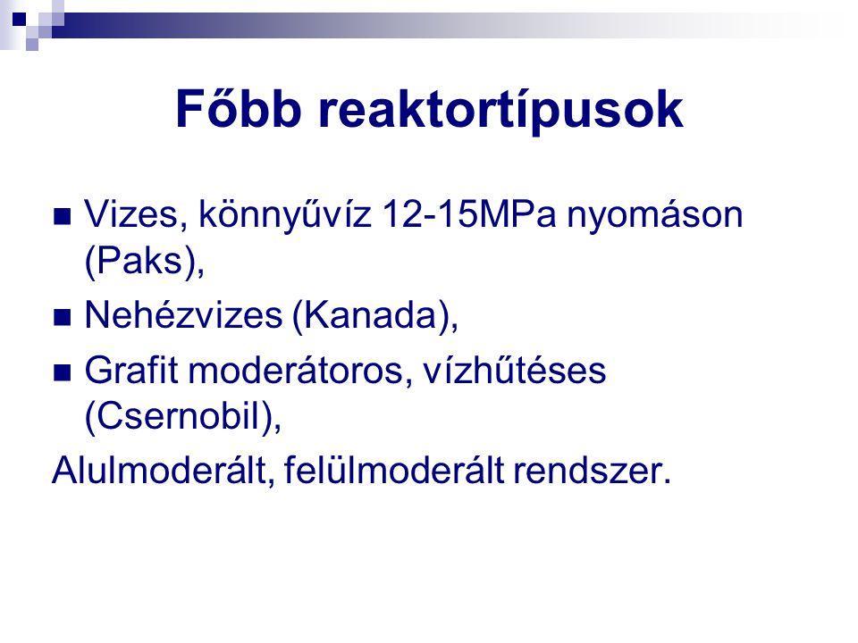 Főbb reaktortípusok Vizes, könnyűvíz 12-15MPa nyomáson (Paks),