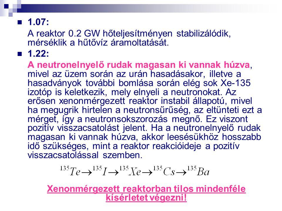 Xenonmérgezett reaktorban tilos mindenféle kísérletet végezni!