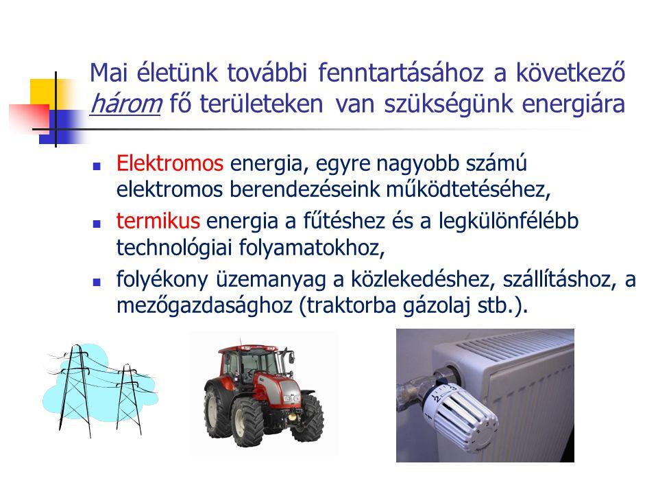 Mai életünk további fenntartásához a következő három fő területeken van szükségünk energiára