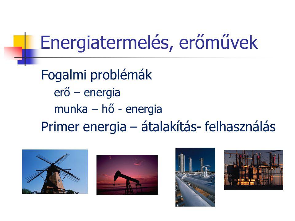 Energiatermelés, erőművek