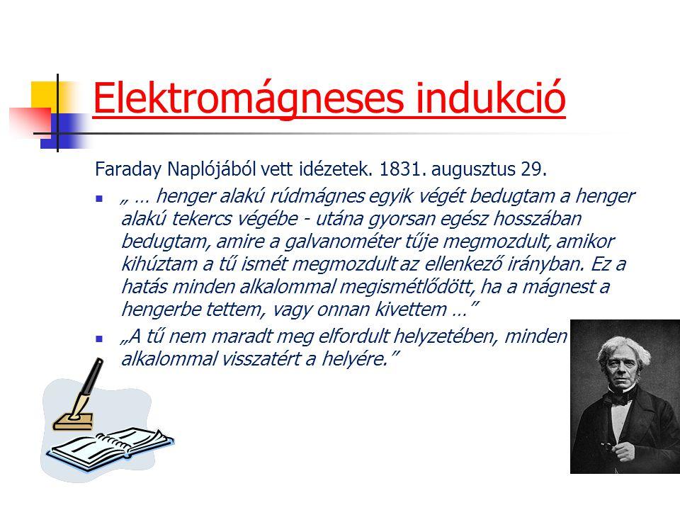 Elektromágneses indukció