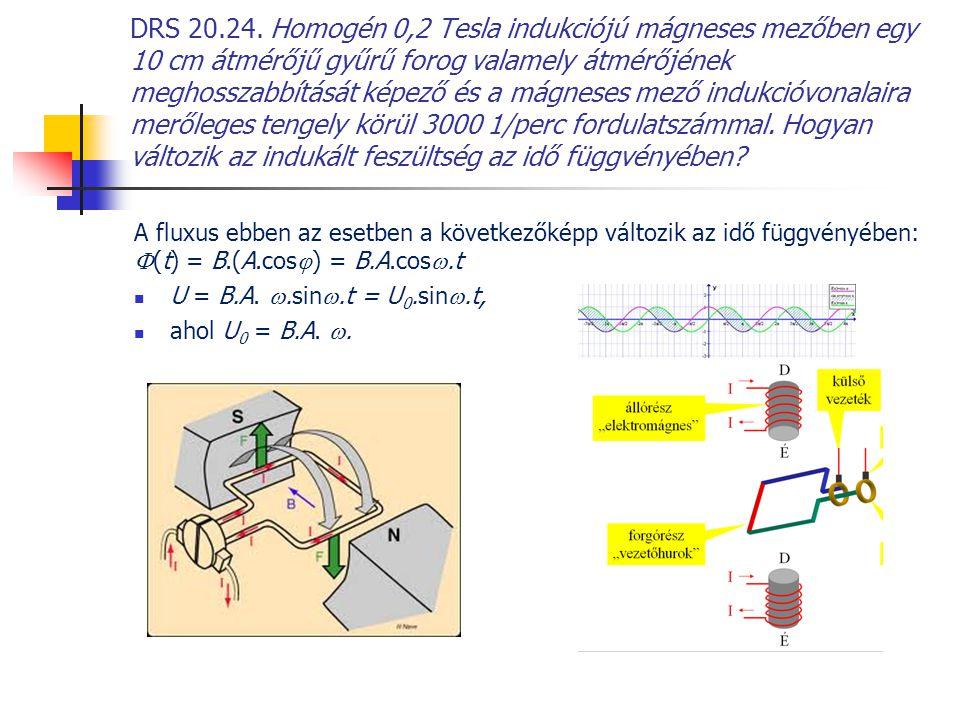 DRS 20.24. Homogén 0,2 Tesla indukciójú mágneses mezőben egy 10 cm átmérőjű gyűrű forog valamely átmérőjének meghosszabbítását képező és a mágneses mező indukcióvonalaira merőleges tengely körül 3000 1/perc fordulatszámmal. Hogyan változik az indukált feszültség az idő függvényében