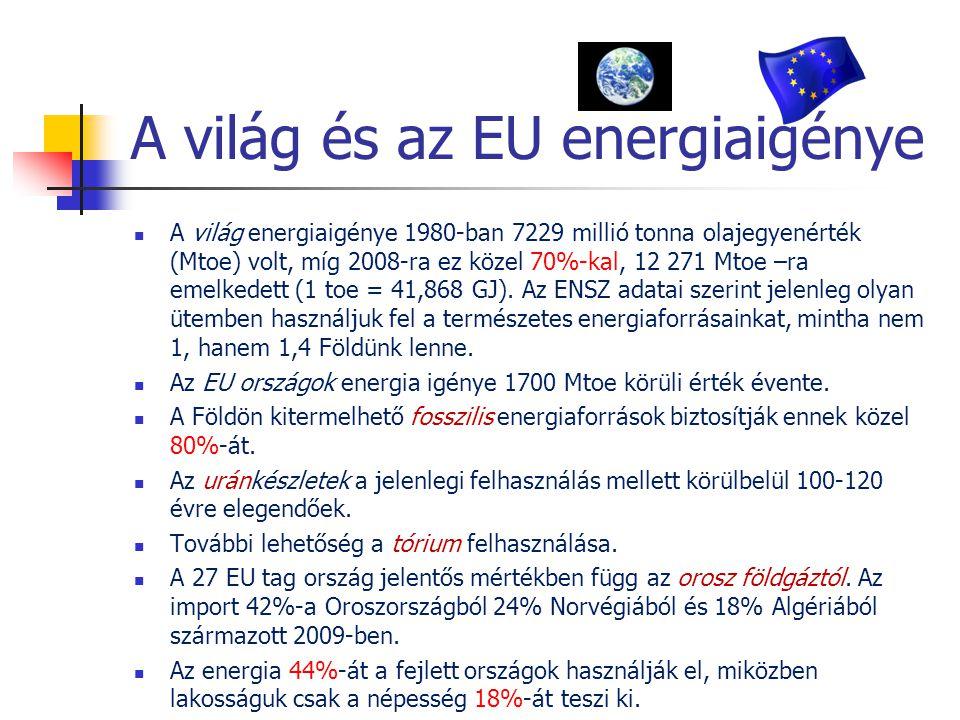 A világ és az EU energiaigénye