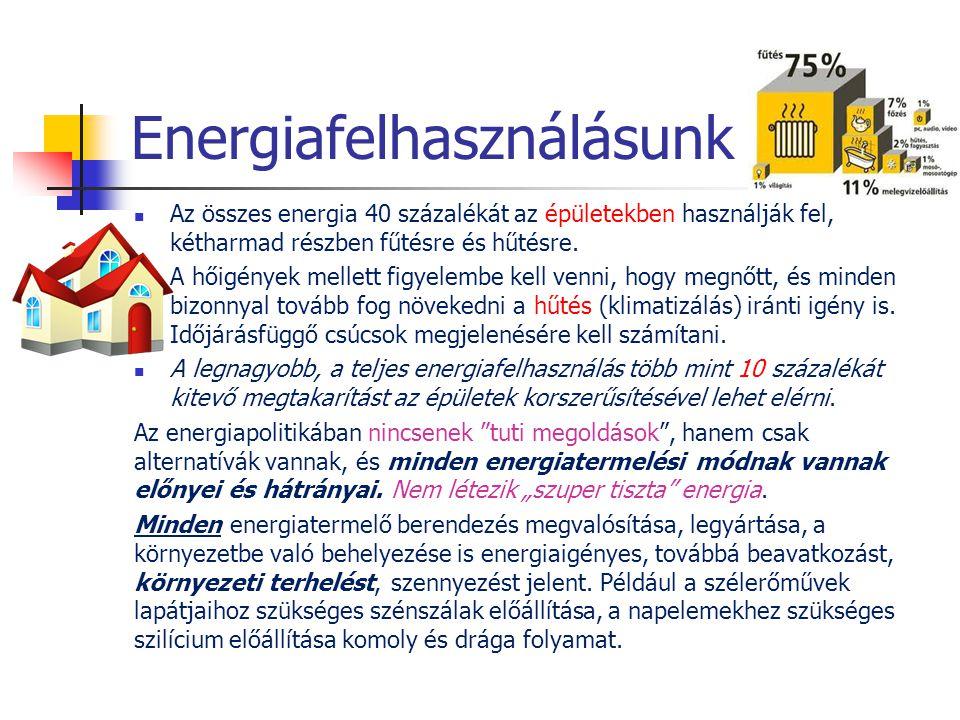 Energiafelhasználásunk