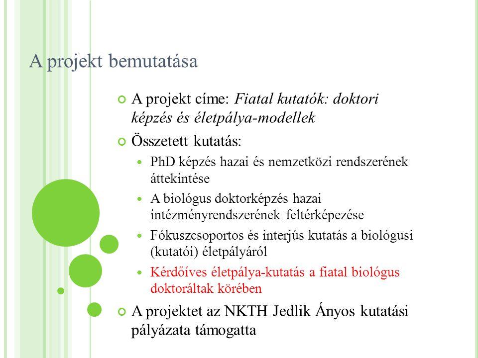 A projekt bemutatása A projekt címe: Fiatal kutatók: doktori képzés és életpálya-modellek. Összetett kutatás: