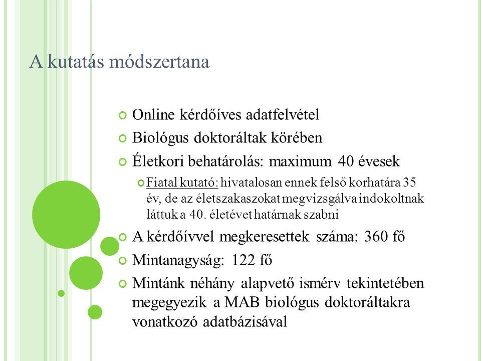 A kutatás módszertana Online kérdőíves adatfelvétel