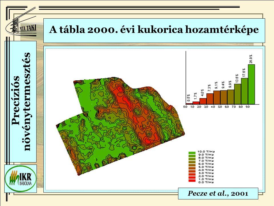 A tábla 2000. évi kukorica hozamtérképe Precíziós növénytermesztés