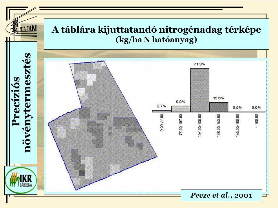 A táblára kijuttatandó nitrogénadag térképe (kg/ha N hatóanyag)