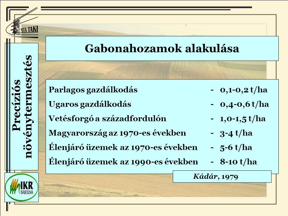 Gabonahozamok alakulása Precíziós növénytermesztés