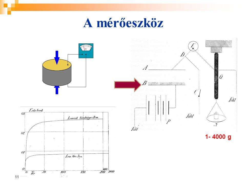 A mérőeszköz 1- 4000 g