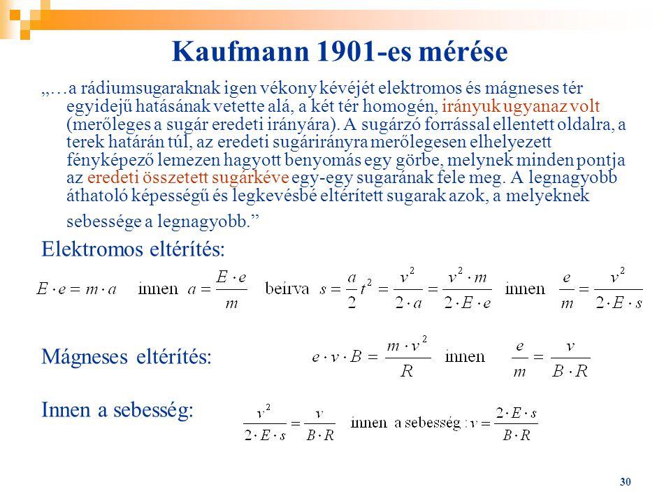 Kaufmann 1901-es mérése Elektromos eltérítés: Mágneses eltérítés: