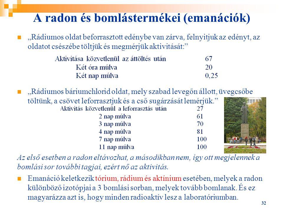 A radon és bomlástermékei (emanációk)