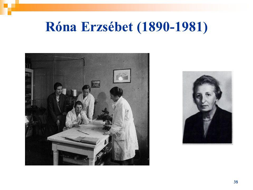 Róna Erzsébet (1890-1981)