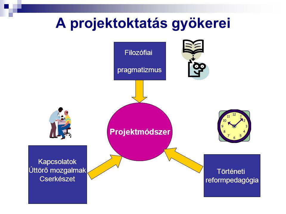 A projektoktatás gyökerei