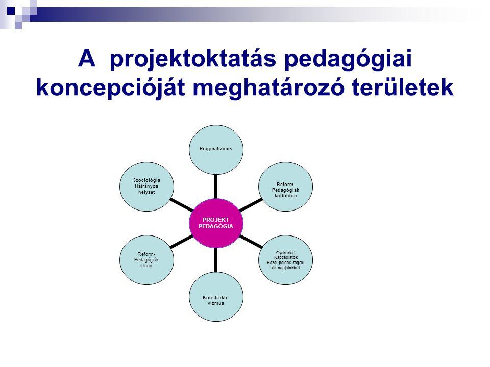 A projektoktatás pedagógiai koncepcióját meghatározó területek