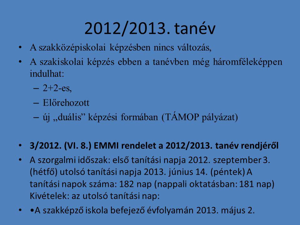 2012/2013. tanév A szakközépiskolai képzésben nincs változás,