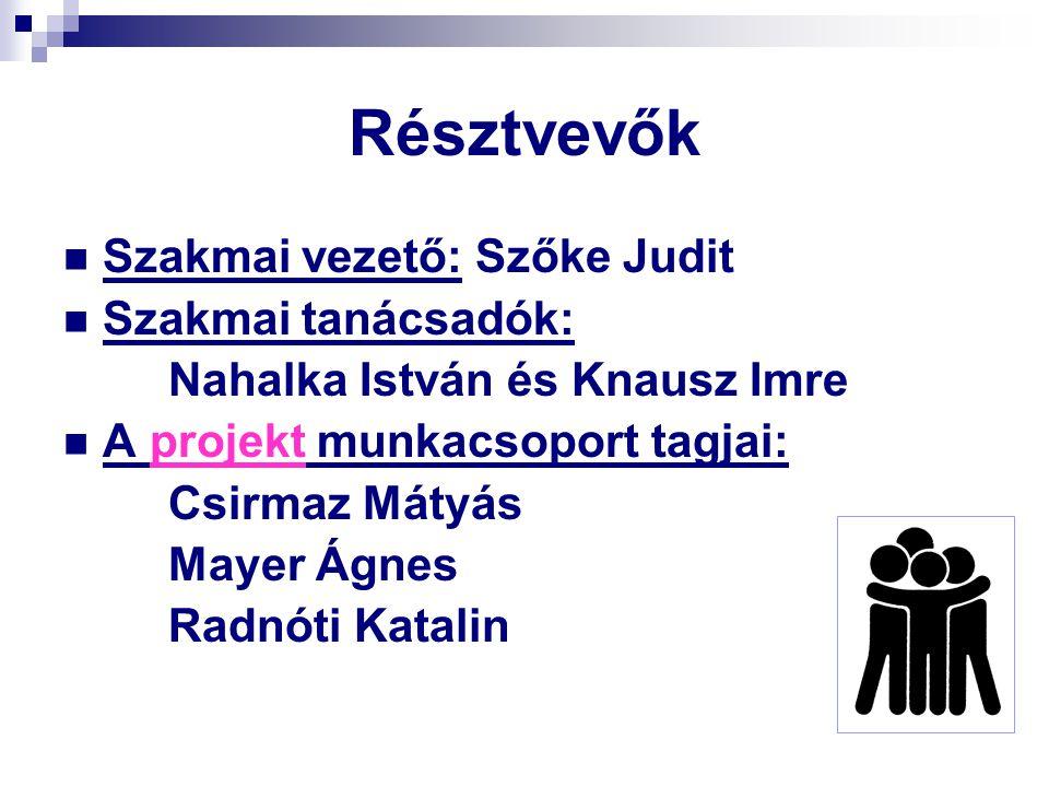 Résztvevők Szakmai vezető: Szőke Judit Szakmai tanácsadók: