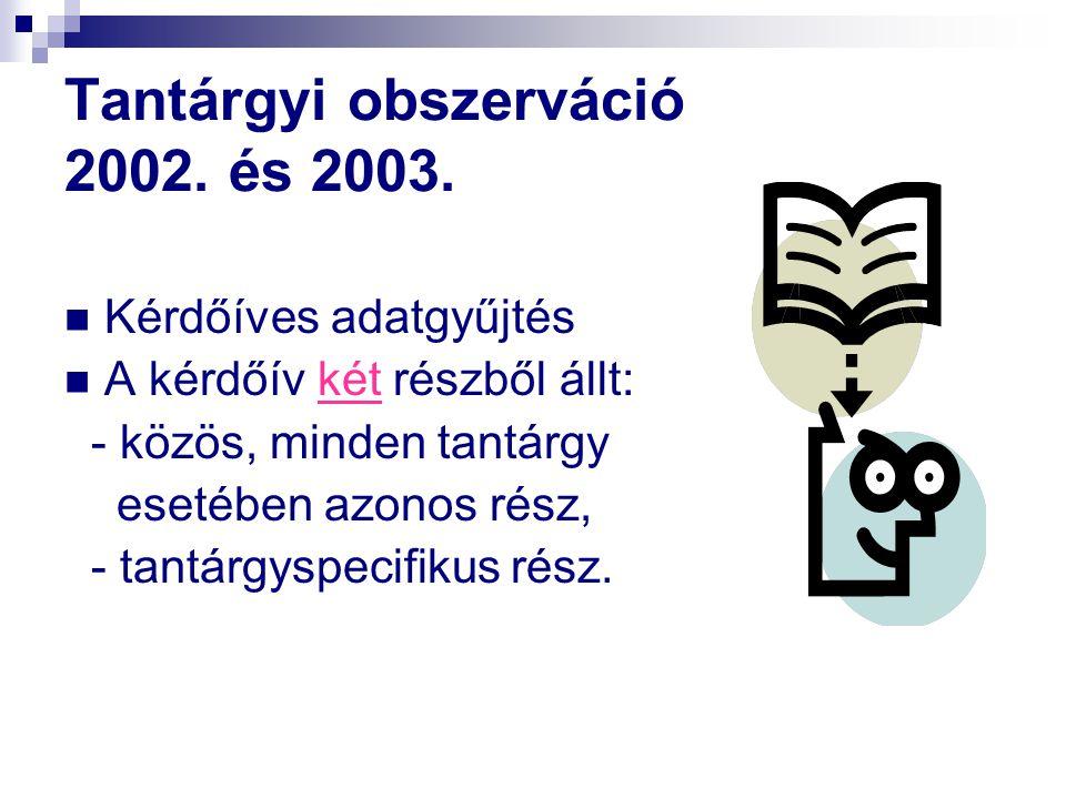 Tantárgyi obszerváció 2002. és 2003.
