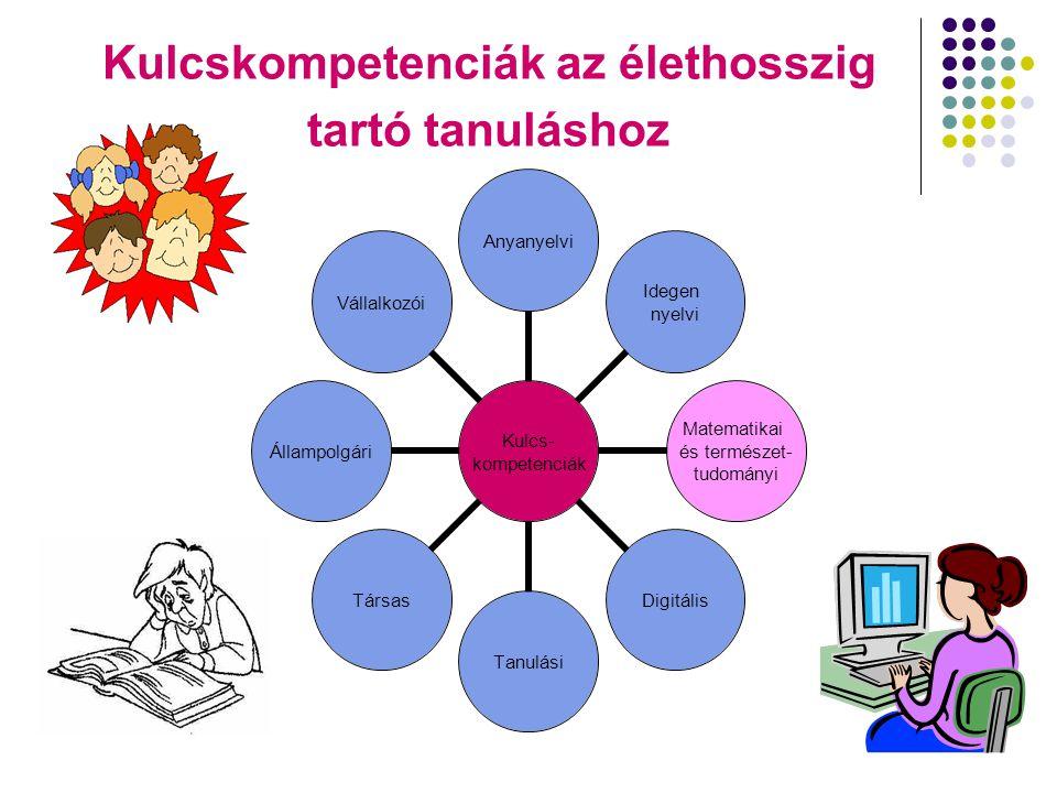 Kulcskompetenciák az élethosszig tartó tanuláshoz