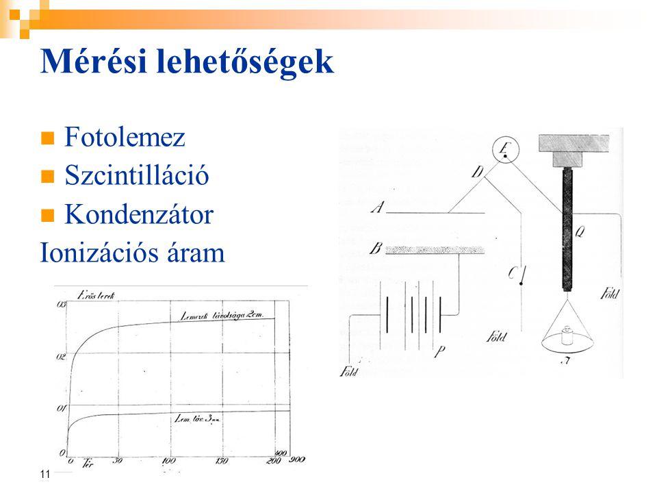 Mérési lehetőségek Fotolemez Szcintilláció Kondenzátor Ionizációs áram