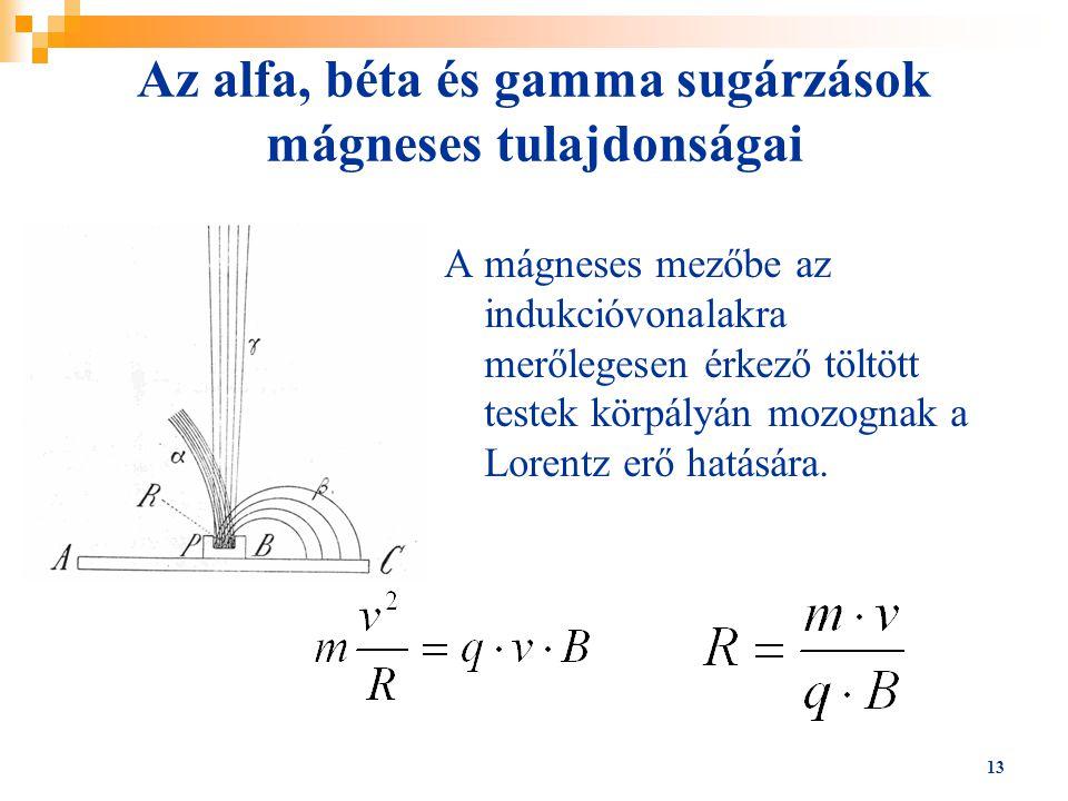 Az alfa, béta és gamma sugárzások mágneses tulajdonságai