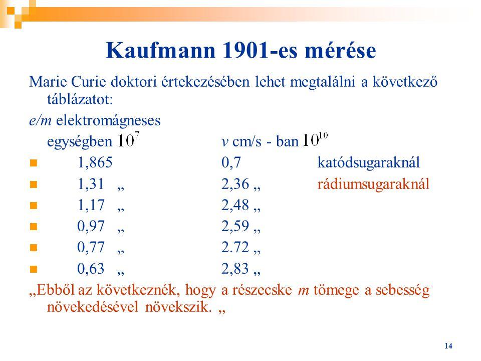 Kaufmann 1901-es mérése Marie Curie doktori értekezésében lehet megtalálni a következő táblázatot: e/m elektromágneses.
