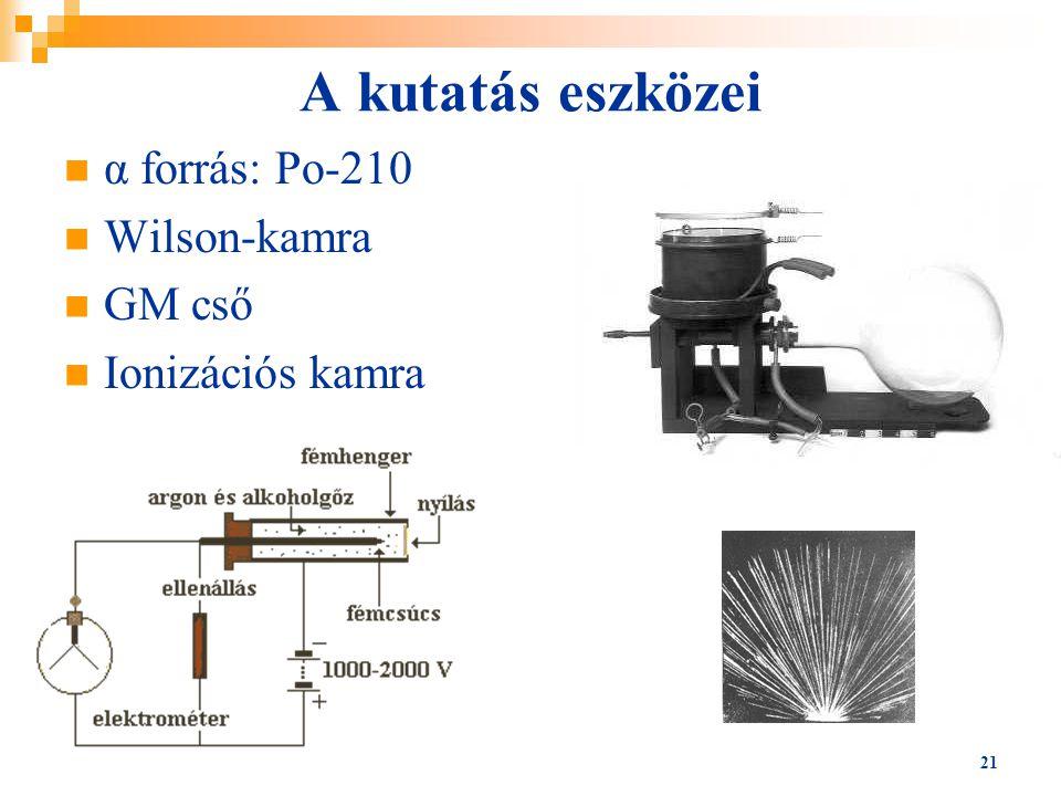 A kutatás eszközei α forrás: Po-210 Wilson-kamra GM cső