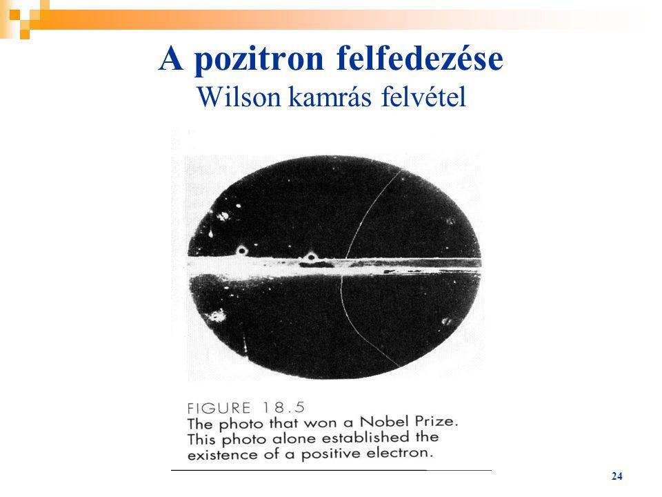 A pozitron felfedezése Wilson kamrás felvétel
